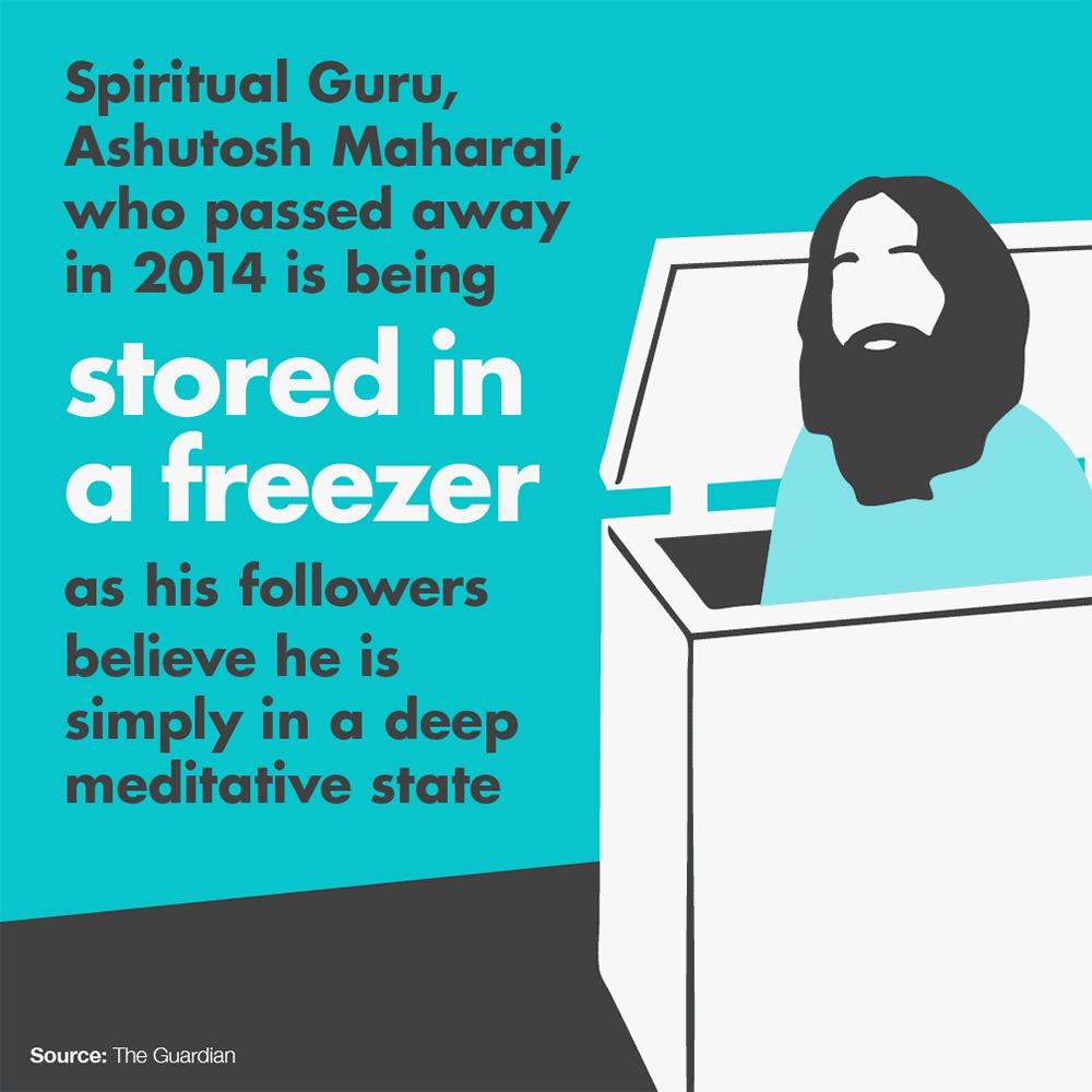 Spiritual Guru, Ashutosh Maharaj, who passed away in 2014 is being stored in a freezer as his followers believe he is simply in a deep meditative state