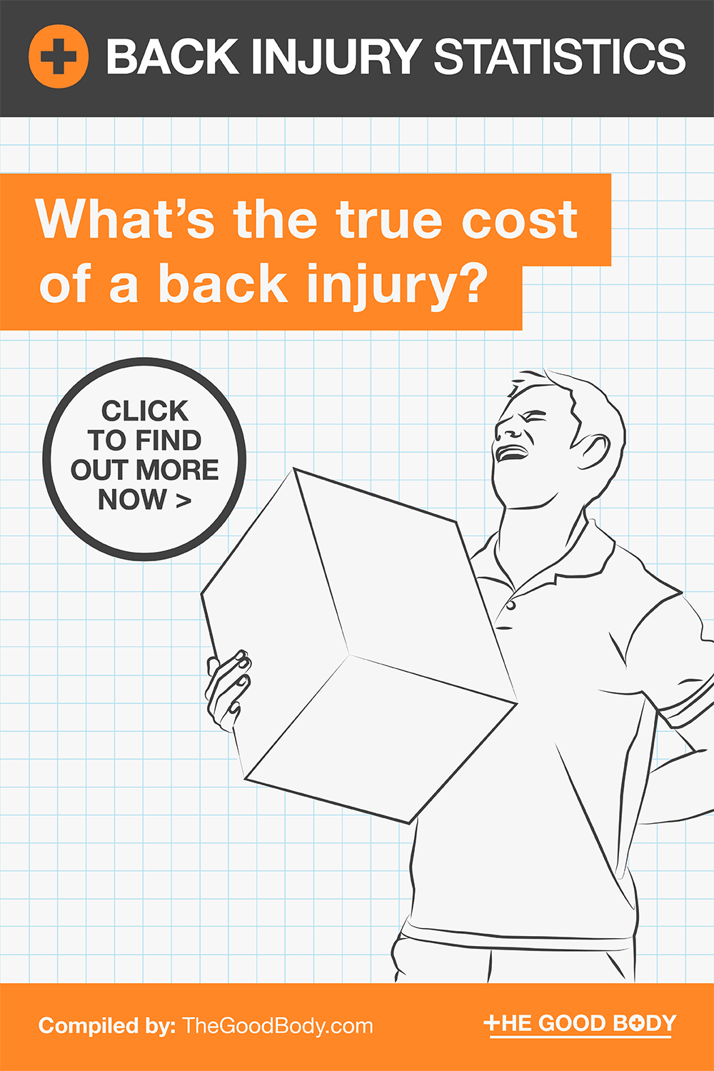 21 Back Injury Statistics – Pin it