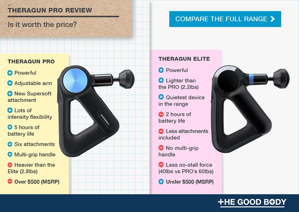 Theragun PRO – is it worth the price?