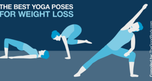 9 Top Yoga Poses for Weight Loss: Asanas to Help Burn Fat