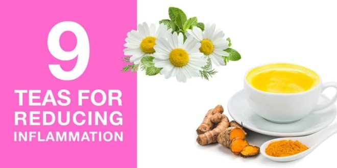 Best Teas for Inflammation