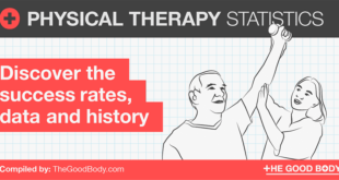 Physical Therapy Statistics