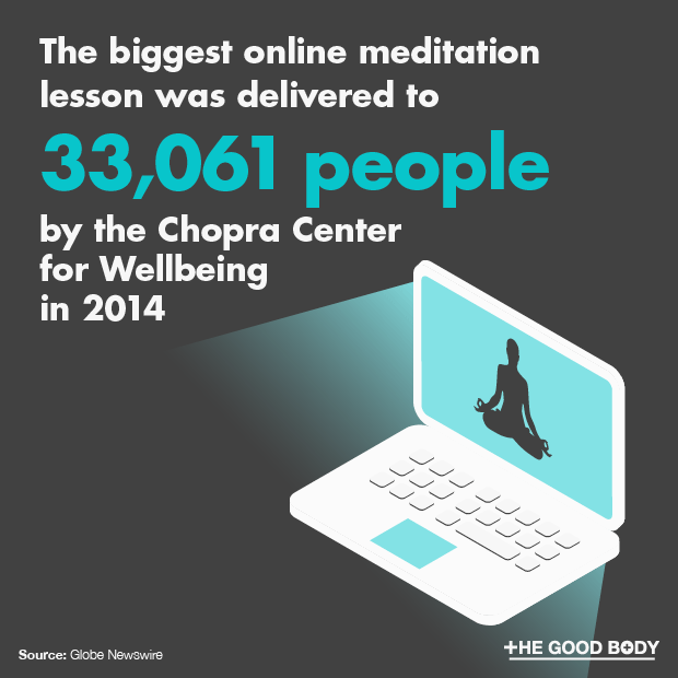 The biggest online meditation lesson was delivered to 33,061 people by the Chopra Center for Wellbeing in 2014