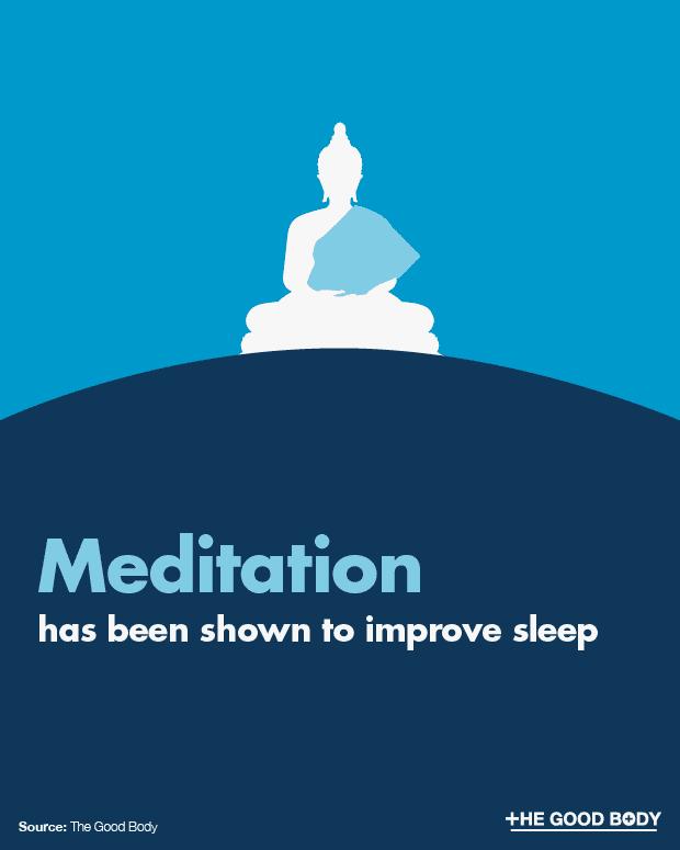 Meditation has been shown to improve sleep