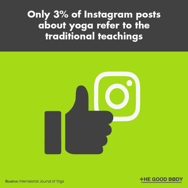 Only 3% of Instagram posts about yoga refer to the traditional teachings