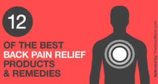 Best Back Pain Relief Products