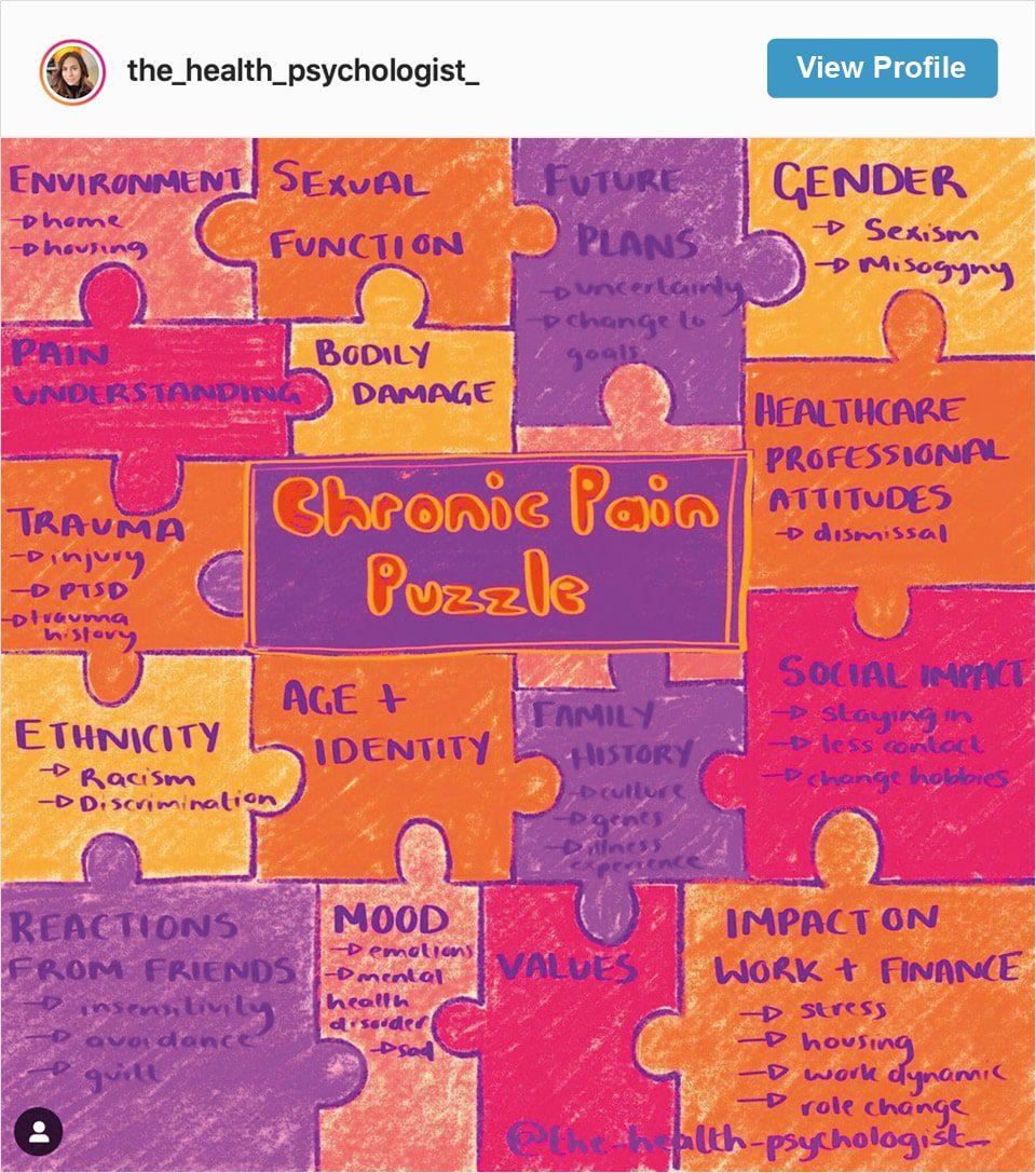 Follow Dr. Sula Windgassen's Instagram account